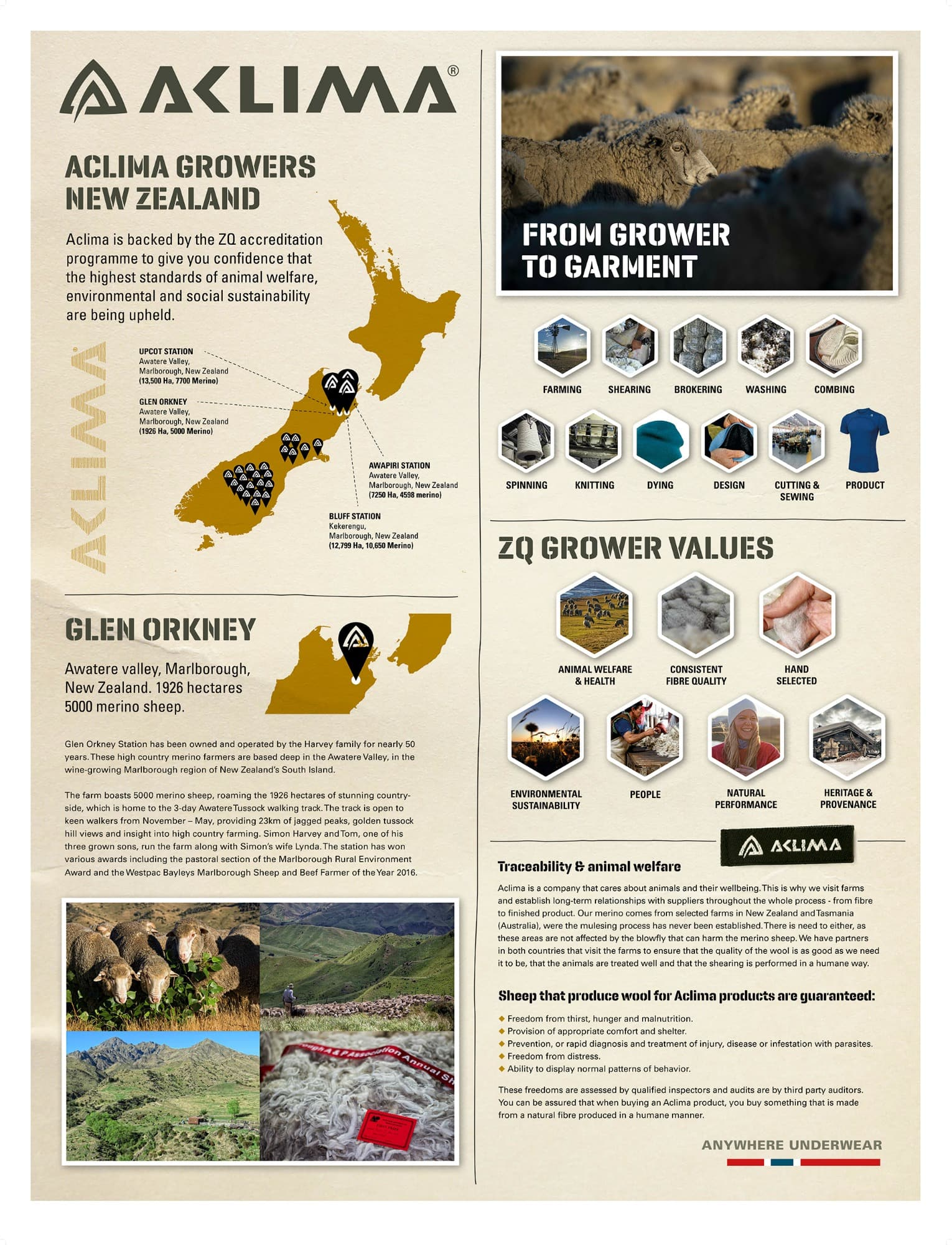 ACLIMA bezieht seine Wolle aus dem Süden Neuseelands.